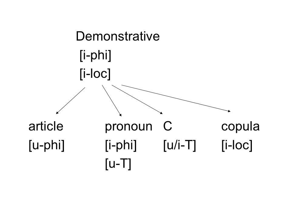 Demonstrative [i-phi] [i-loc] article pronoun C copula [u-phi] [i-phi] [u/i-T] [i-loc] [u-T]
